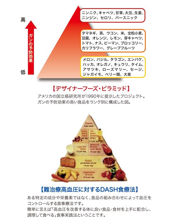 名古屋で学ぶ薬膳教室、漢方教室...